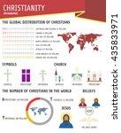 Christianity Religion...