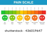 Pain Scale 0 To 10 Is A Useful...