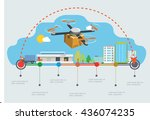 delivery drone with the package ... | Shutterstock .eps vector #436074235