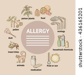different types of allergens.... | Shutterstock .eps vector #436165201