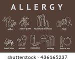 types of allergies. outline | Shutterstock .eps vector #436165237