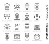 set line icons of house systems  | Shutterstock .eps vector #436170871