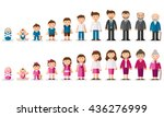 Aging concept of female and male characters, the cycle of life from childhood to old age | Shutterstock vector #436276999
