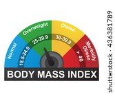 bmi or body mass index... | Shutterstock .eps vector #436381789