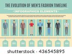 fashion evolution infographic... | Shutterstock .eps vector #436545895