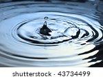 water splash close-up  in blue tones - stock photo