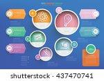 education info graphic design... | Shutterstock .eps vector #437470741