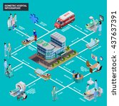 hospital isometric infographics ... | Shutterstock .eps vector #437637391