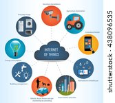 internet of things concept and... | Shutterstock .eps vector #438096535