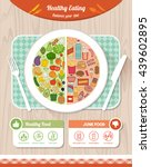 healthy and unhealthy junk food ... | Shutterstock .eps vector #439602895