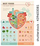 human heart with healthy fresh... | Shutterstock .eps vector #439603081