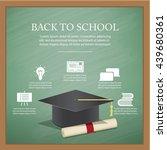 illustration vector infographic ... | Shutterstock .eps vector #439680361