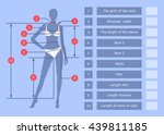 measurements of the body for... | Shutterstock .eps vector #439811185