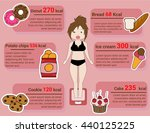 fat girl standing on the scales ... | Shutterstock .eps vector #440125225