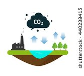 co2 natural emissions carbon... | Shutterstock .eps vector #440238415