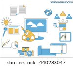 concept for website design and ...