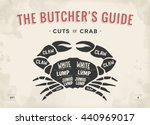 cut of meat set. poster butcher ... | Shutterstock .eps vector #440969017