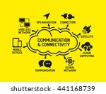 communication and connectivity... | Shutterstock .eps vector #441168739