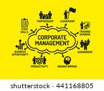 corporate management chart with ... | Shutterstock .eps vector #441168805