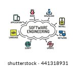 software engineering chart with ... | Shutterstock .eps vector #441318931
