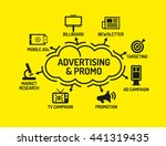advertising and promo chart... | Shutterstock .eps vector #441319435