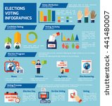 elections and voting flat... | Shutterstock .eps vector #441480007