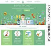 biotechnology and genetics one ... | Shutterstock .eps vector #442014979
