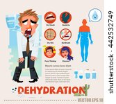 dehydrated thirsty character... | Shutterstock .eps vector #442532749