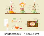 stock vector illustration of... | Shutterstock .eps vector #442684195