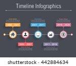 horizontal timeline with place...
