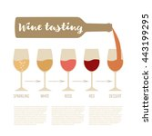 vector concept of wine tasting...   Shutterstock .eps vector #443199295