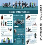 Police People Flat Info...