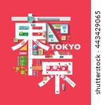 Japan Tokyo   Top View Map...