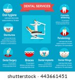 types of dental clinic services.... | Shutterstock .eps vector #443661451