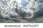 Cloudy Sky Background  Texture...
