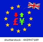 british pound falls against... | Shutterstock . vector #443947189