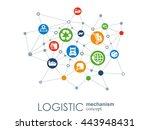 logistic mechanism concept.