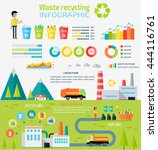 waste recycling infographic... | Shutterstock .eps vector #444116761
