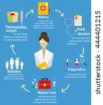 infographic banner of step for ... | Shutterstock .eps vector #444401215