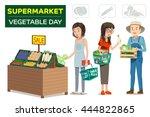 purchasing organic vegetables...