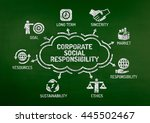 corporate social responsibility ... | Shutterstock . vector #445502467