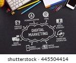 digital marketing chart with... | Shutterstock . vector #445504414