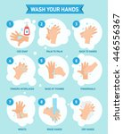 Washing Hands Properly...