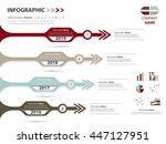milestone and timeline for... | Shutterstock .eps vector #447127951