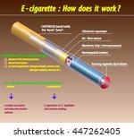 electronic cigarette vector... | Shutterstock .eps vector #447262405