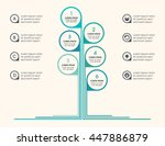 tree infographic with icons ... | Shutterstock .eps vector #447886879