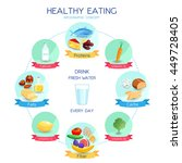 Vector Infographics Healthy...