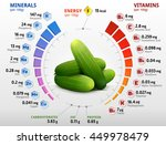 vitamins and minerals of... | Shutterstock .eps vector #449978479