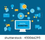 business digital marketing