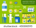 water in the plastic bottle.... | Shutterstock .eps vector #450300595